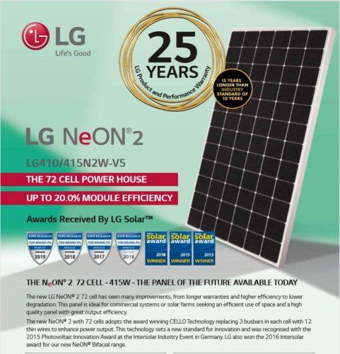 Neon2-415W